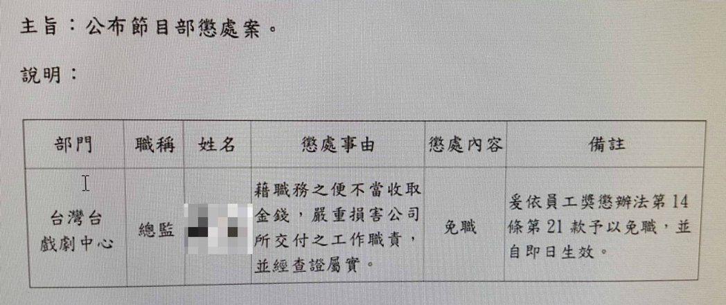 三立人事命令,台灣台戲劇總監遭免職。圖/讀者提供