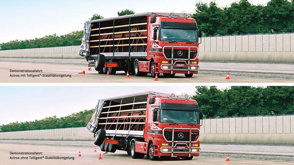 2001年Daimler率先於重車導入車身穩定控制系統。圖/台灣賓士提供