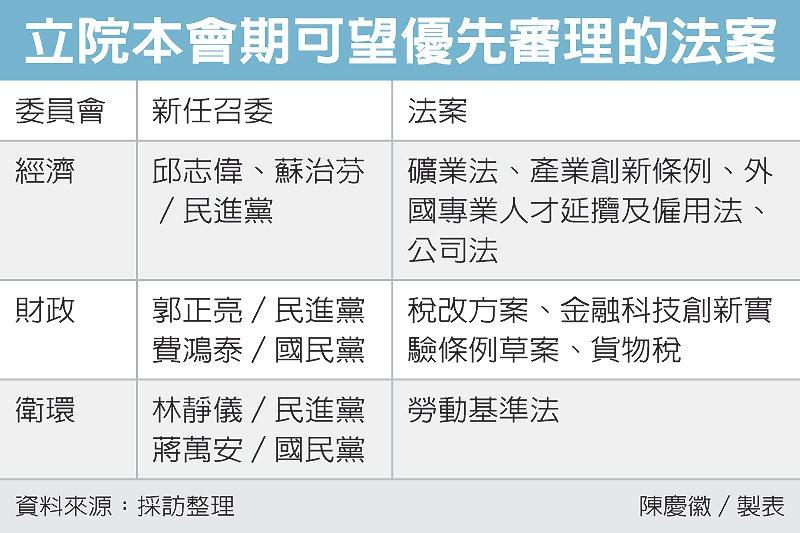 立院本會期可望優先審理的法案 圖/經濟日報提供