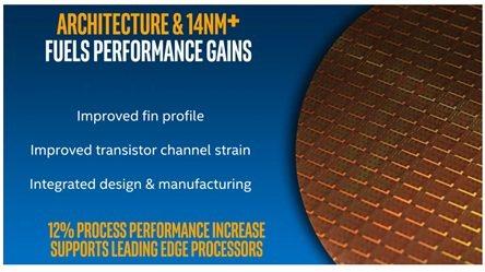 Intel14 nm plus 製程改良 (資料來源: Intel Develo...