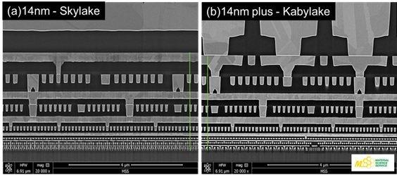 14nm金屬內連結的SEM影像,(a) 14nm、(b)14nm plus  資...