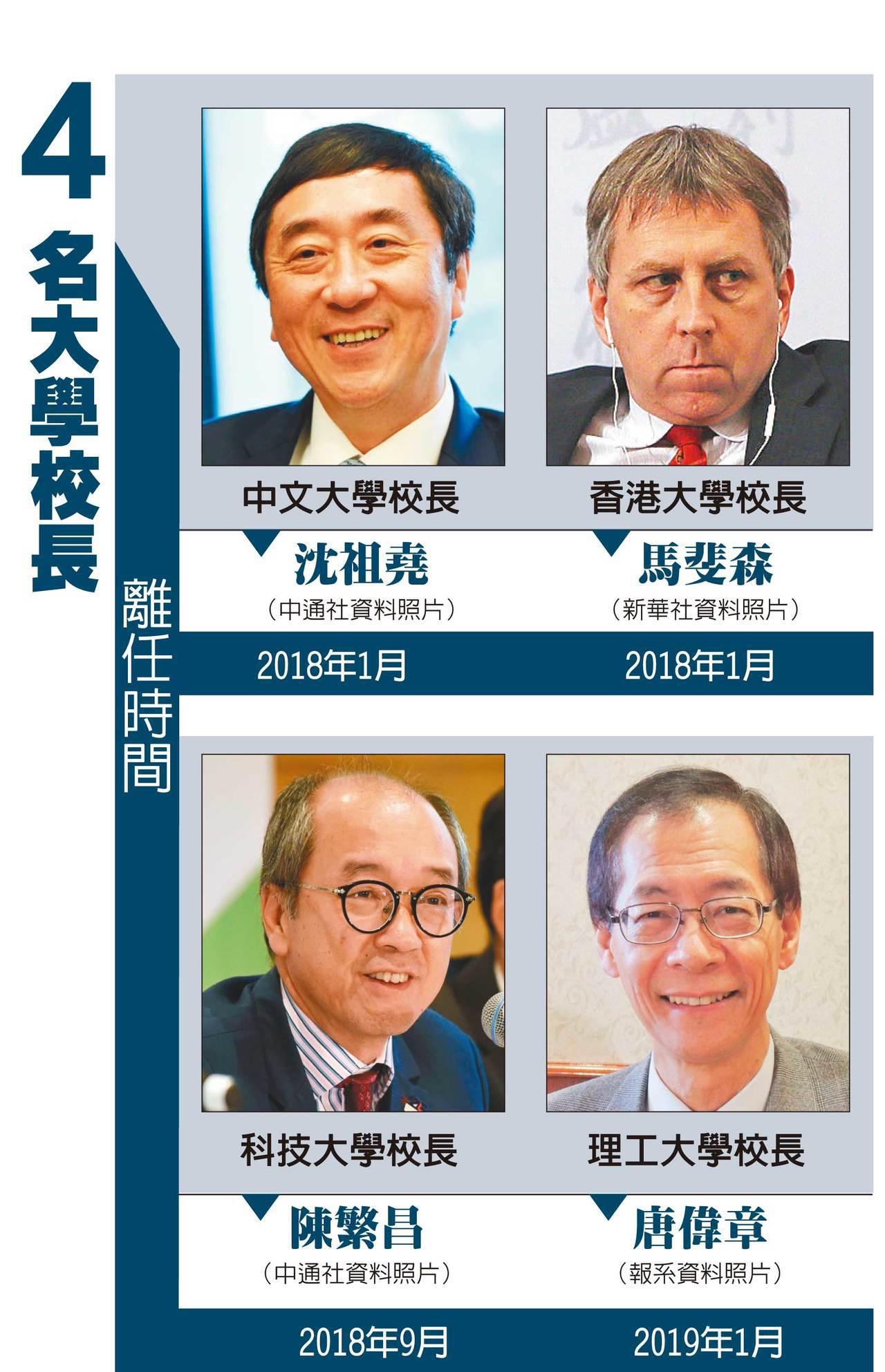 四名大學校長。 記者蘇淑慧攝影