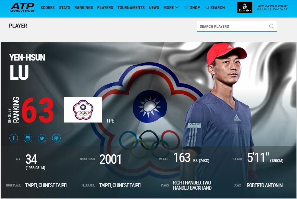 盧彥勳球員頁已改成會旗方式呈現。 擷圖自ATP官網