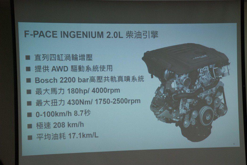 Ingenium 2.0L 渦輪增壓四缸柴油引擎。記者林昱丞/攝影