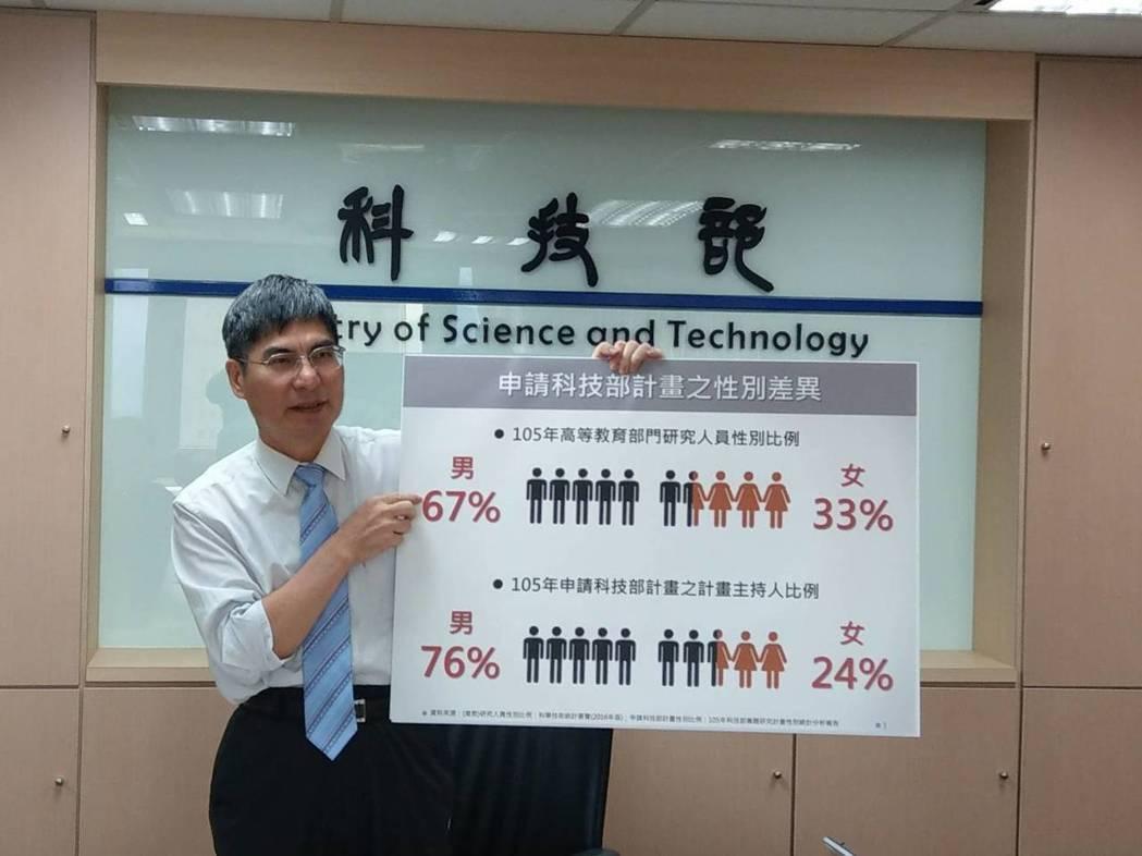 科技部長陳良基今天公布「鼓勵女性從事科學及技術研究專案計畫」及「鼓勵技專校院從事...