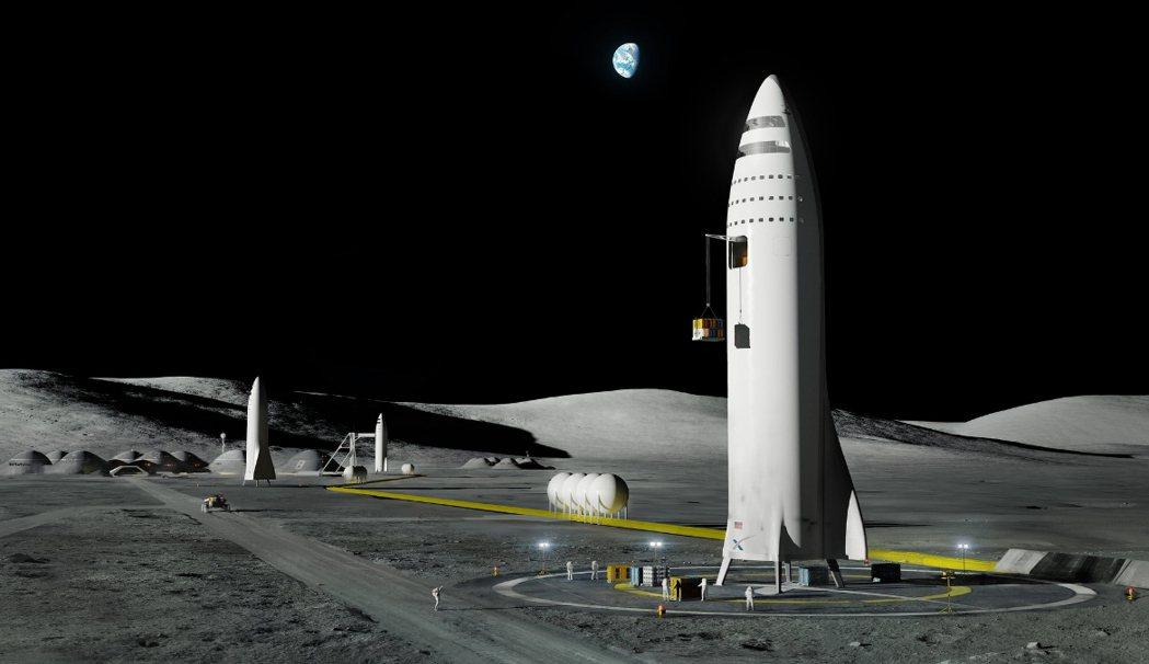 SpaceX計畫中的超級大火箭能夠將船員和貨物到太空站,並完成往返地球與月球間的...
