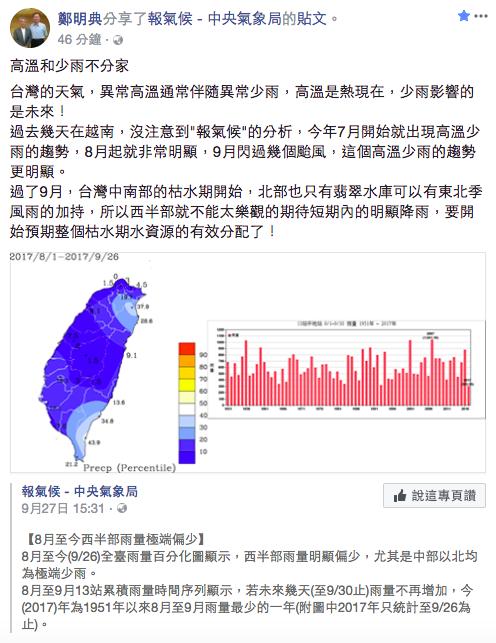 中央氣象局科技中心主任鄭明典今在臉書提醒,過了9月中南部枯水期開始,北部也只有翡...