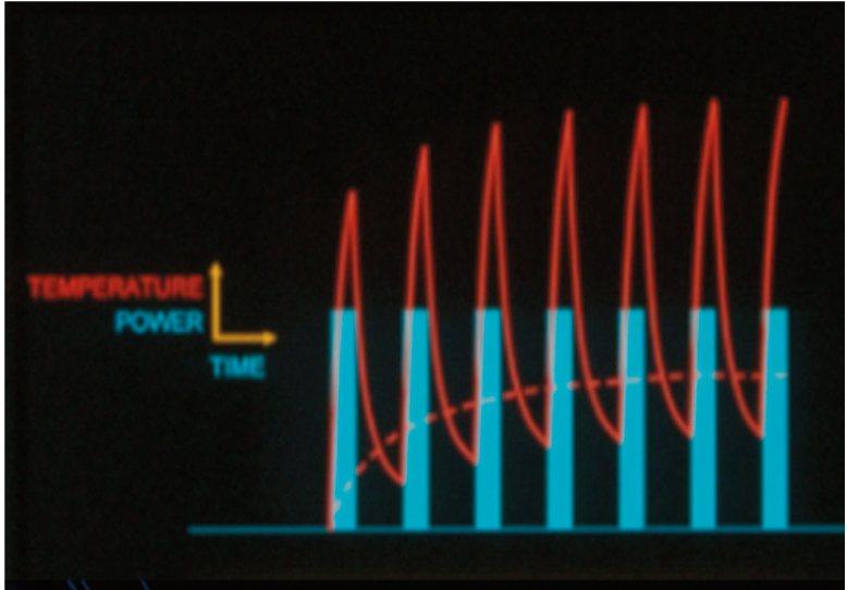 微脈衝雷射為低能量雷射,利用微調原理,在極短時間內對病灶密集治療。 圖/陳瑩山醫...