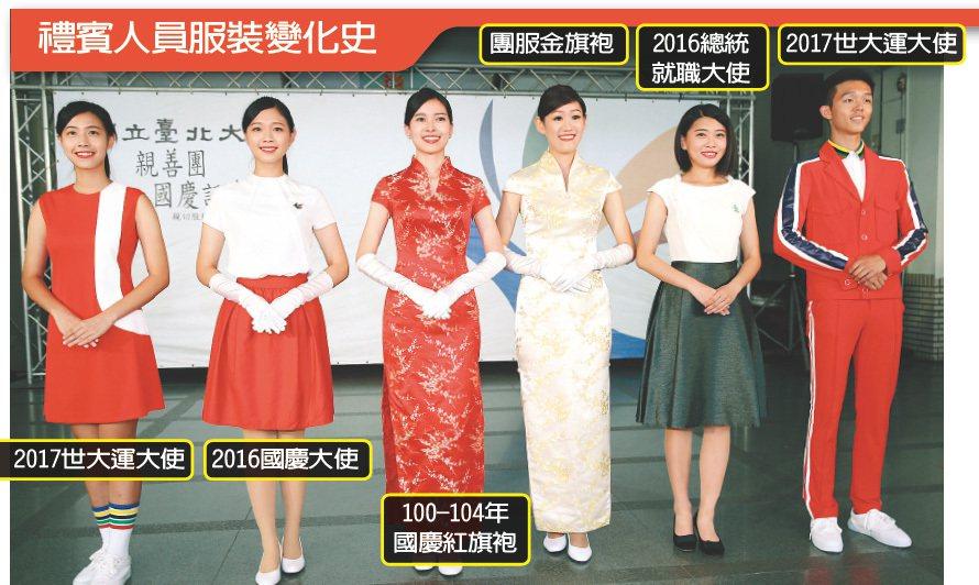 台北大學禮賓人員服裝變化史 記者曾吉松/攝影