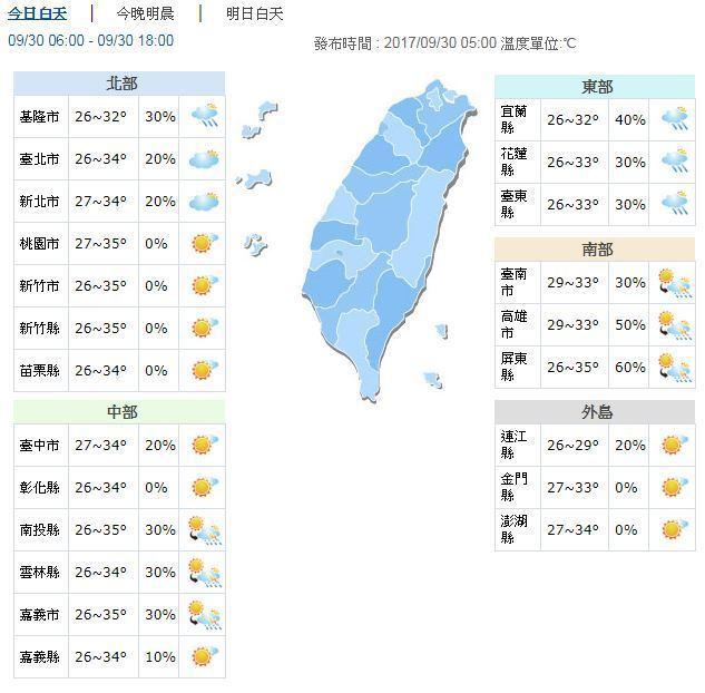 東半部地區仍有局部短暫陣雨,其他地區為多雲到晴,午後中南部地區及北部山區有局部短...