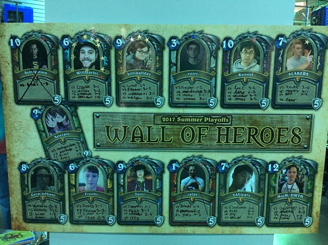 ↑會場牆上的海報,上面有各選手的照片及戰績,打X的是棄賽的