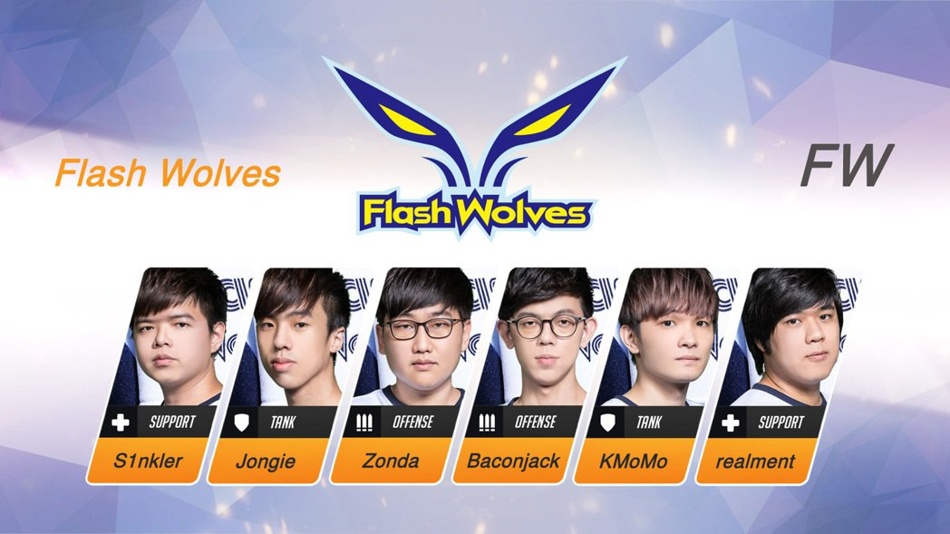 Flash Wolves(FW)選手陣容