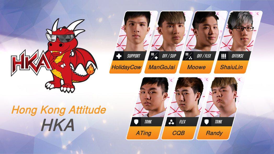 Hong Kong Attitude(HKA)選手陣容