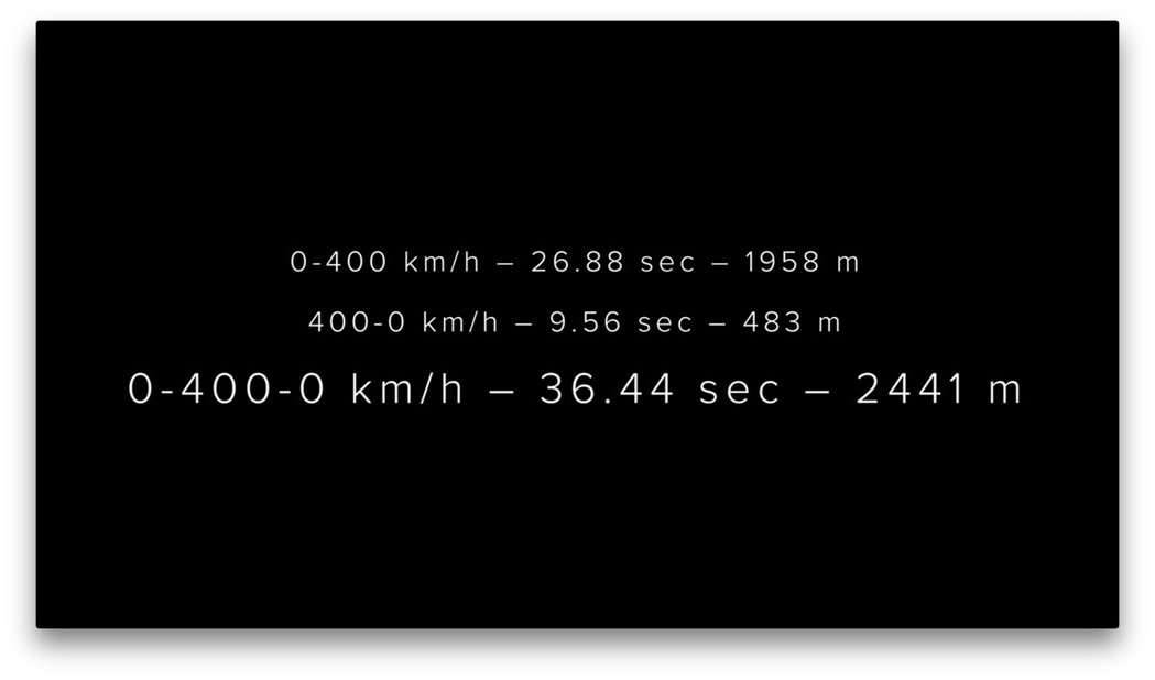 Koenigsegg Agera RS以36.44秒,打破不到一個月前由Bugatti Chiron所創下的0-400-0km/h紀錄。圖/摘自Koenigsegg YouTube
