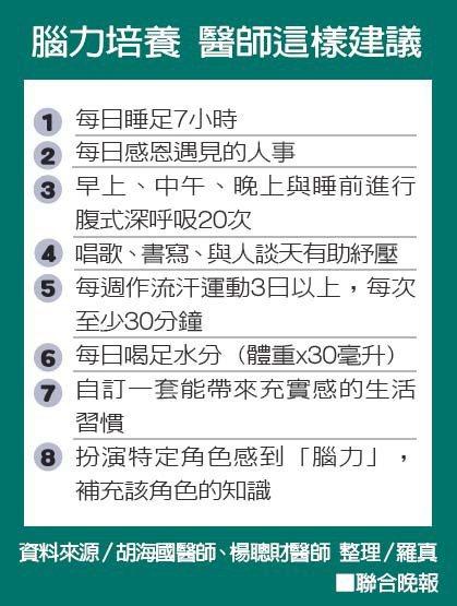 腦力培養 醫師這樣建議資料來源/胡海國醫師、楊聰財醫師 整理/羅真