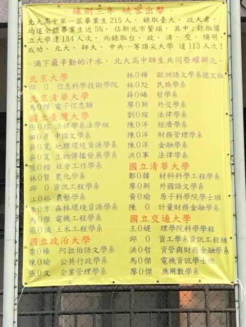 新北市北大高中榜單把北京大學、北京清華大學等大陸名校錄取學生排在台灣大學、清華大...