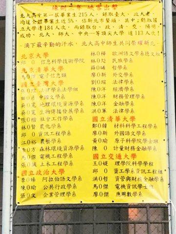 新北市北大高中榜單把北京大學、北京清華大學等大陸名校錄取學生排在台灣大學、清華大學、交通大學等校前面。