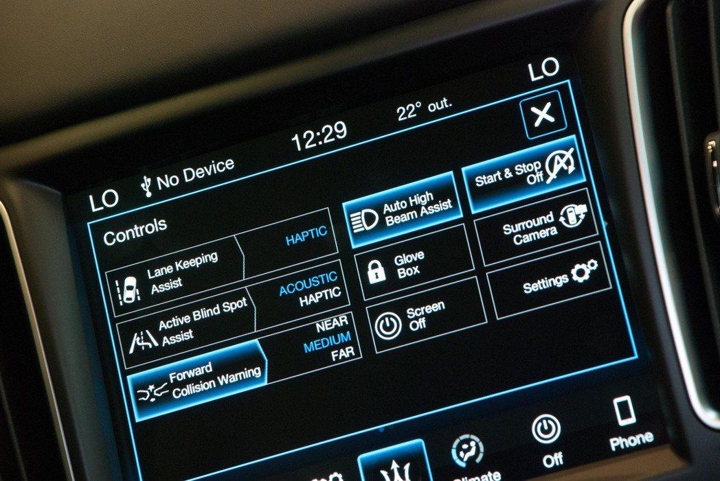 Levante全車系擁有六具輔助氣囊、MSP行車動態穩定系統和盲點偵測警告,此外也可選配ADAS先進駕駛輔助系統套件,包括車道偏離警告與車道維持輔助、含Stop & Go引擎自動熄火功能的主動式定速控制、前方撞擊警告、環景攝影、主動式盲點閃避輔助及路標辨識功能等。記者林昱丞/攝影