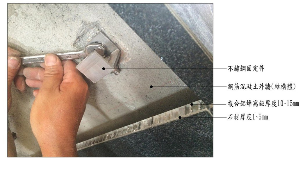 (Alfa Safe建築安全履歷建議的輕量安全石材工法的實例)