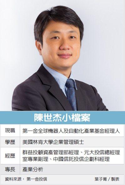 基金經理人陳世杰。 圖/經濟日報提供