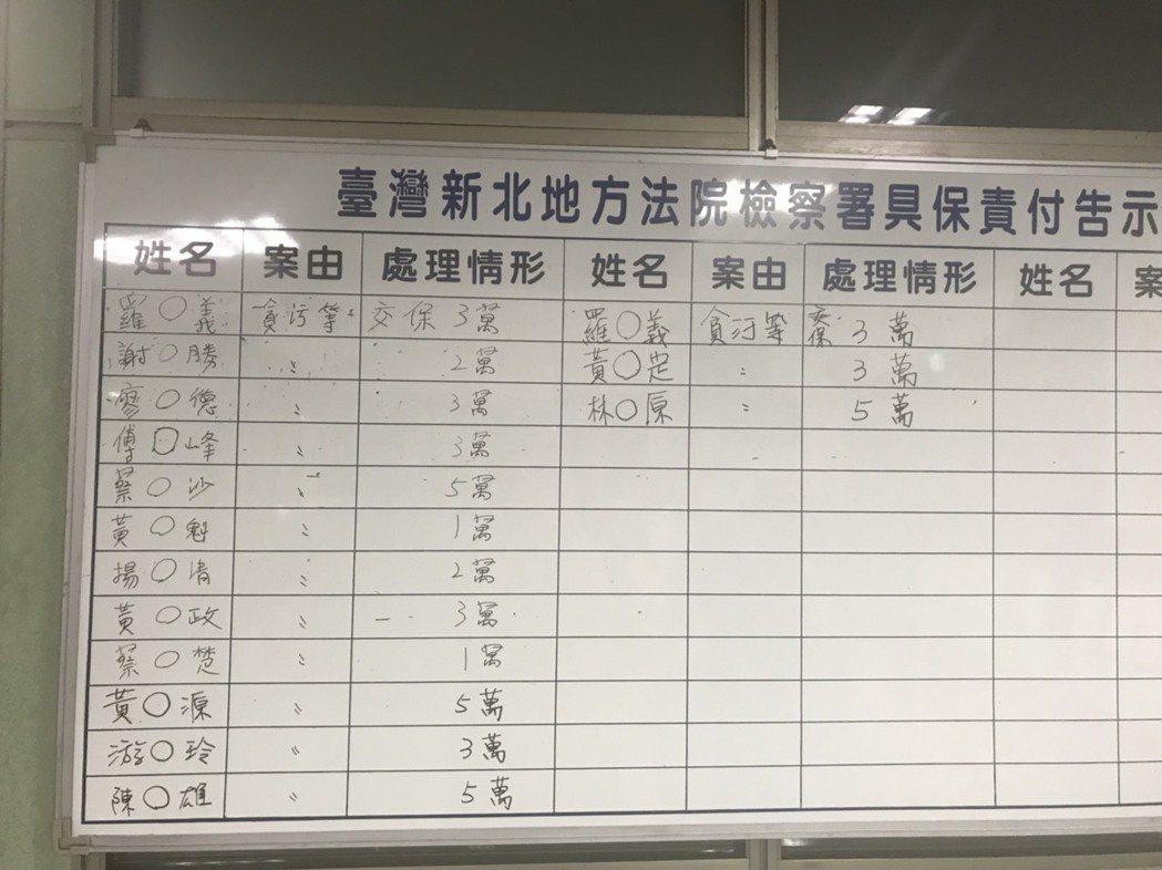 萬華警涉收賄、接受性招待包庇賭場 4警交保2業者聲押