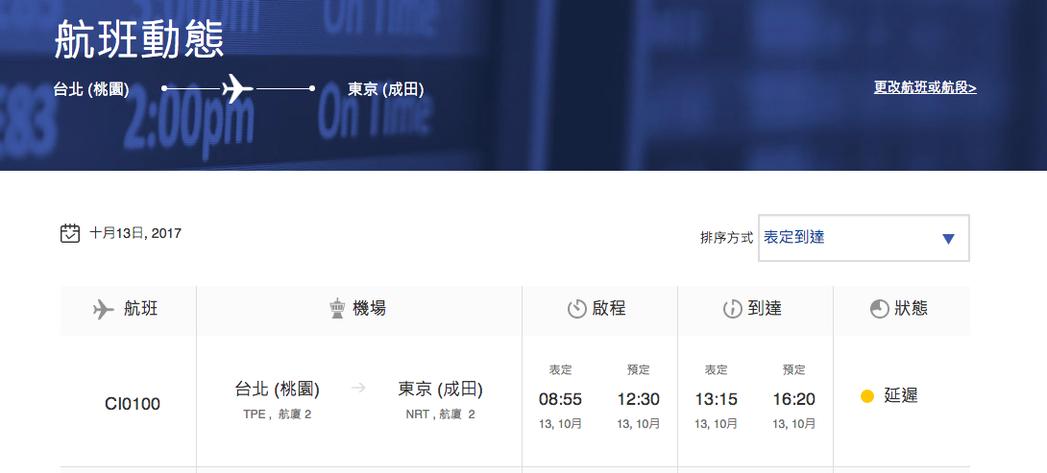 華航從桃園機場飛東京的航班今天上午折返,換機中午再飛。圖/擷自中華航空官網