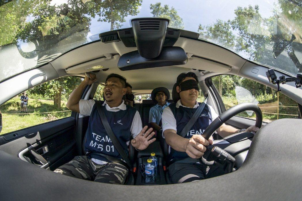 賽程包含一系列 Off Road 駕馭與團隊挑戰活動,除考驗駕馭技巧外,更強調障...