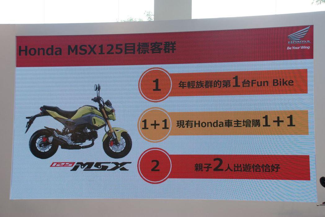 Honda MSX125目標客群。記者林昱丞/攝影