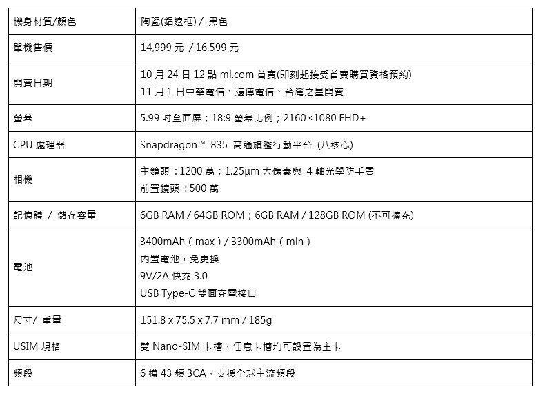 小米MIX 2 規格表