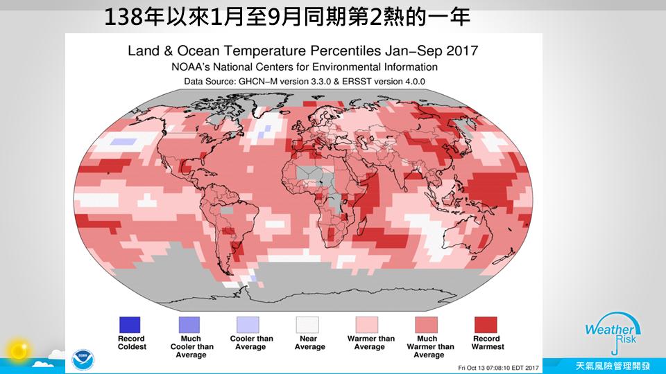 今年1月至9月全球氣溫也比長期平均溫14.1度高出0.87度,同期第2熱的一年。...