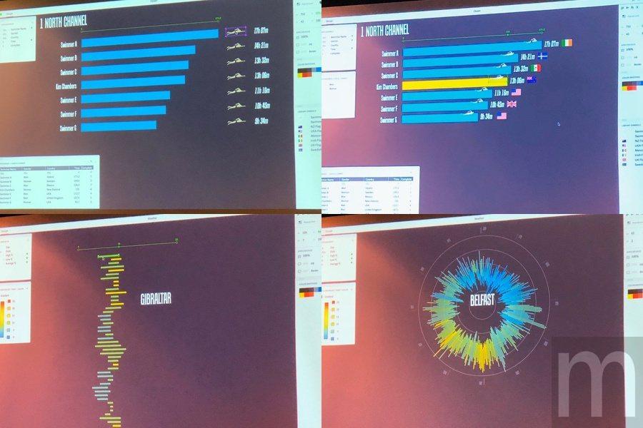 使用者先拉出圖表類型,接著套入數據即可自動生成精美圖表