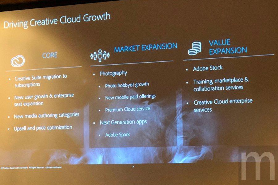 目前驅動Creative Cloud獲利核心包含改為訂閱制度、新用戶與企業授權比...