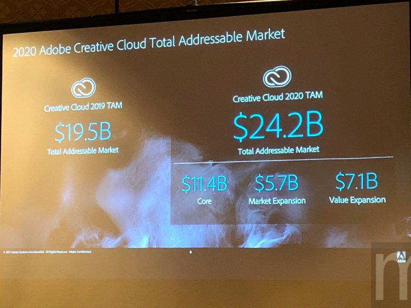 在此次MAX 2017活動展開同時,Adobe也公布新一季財報結果,並且將201...