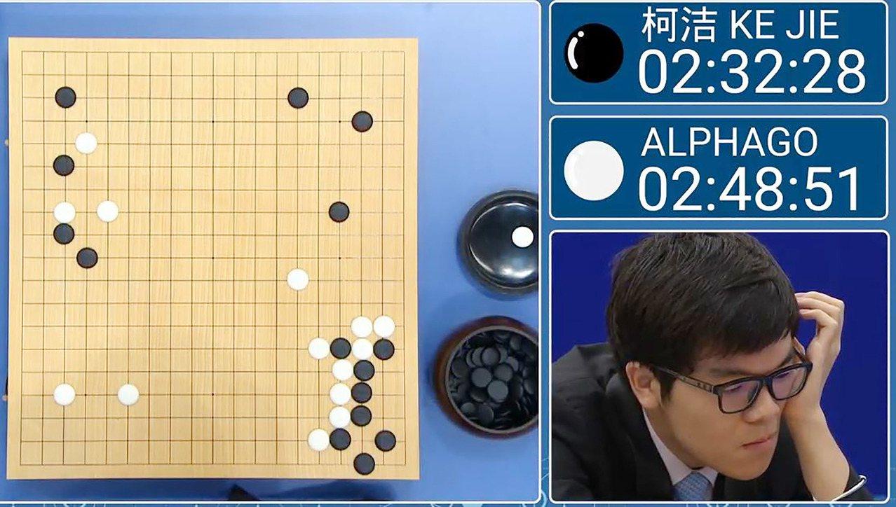 今年5月,世界圍棋棋王柯潔遭Alpha Go連三戰擊敗。 (歐新社)