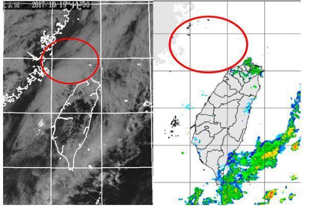 圖左為中央氣象局昨天下午2時可見光雲圖,在海面上有穩定的低層雲(紅圈)。而圖右紅...