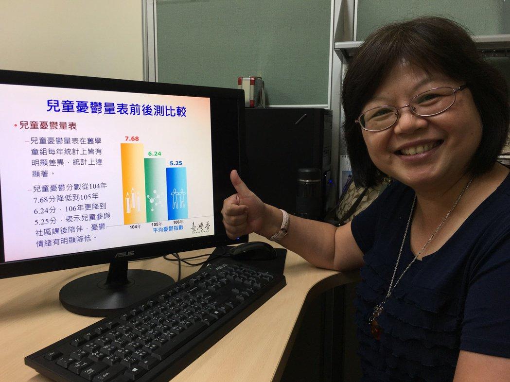 張淑慧進行近400名台灣夢基地學童問卷調查,發現已在基地參與一段時間的舊學童,其...