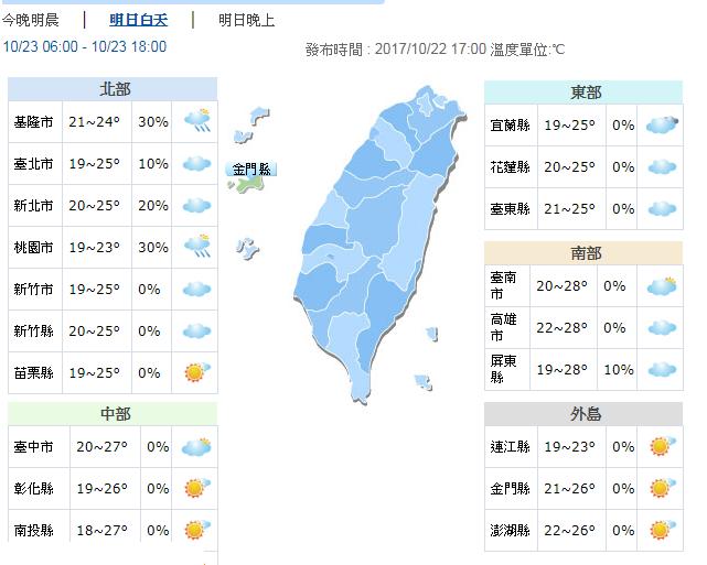 明早晚秋意涼。圖╱氣象局提供
