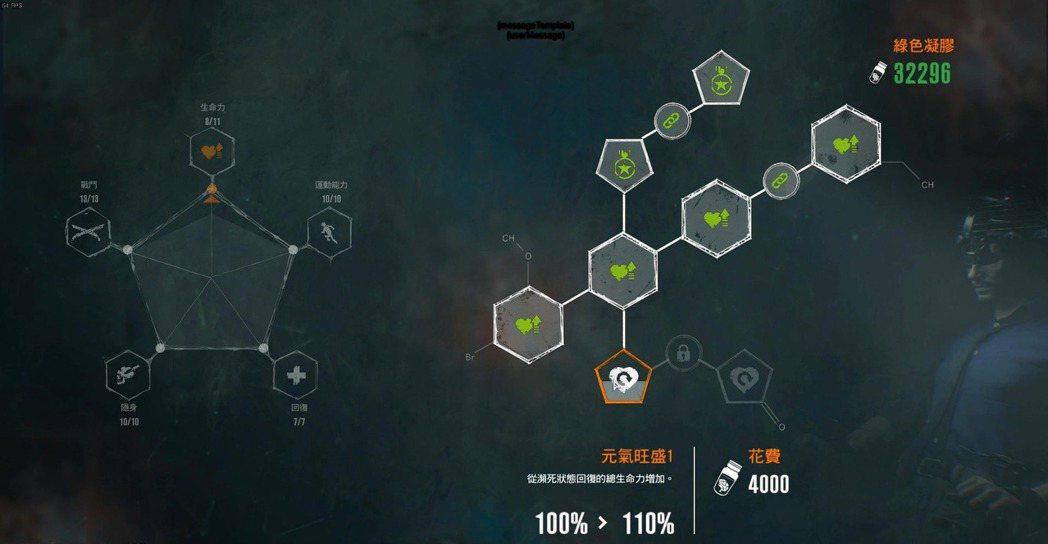 天賦系統這次的強度驚人,點對天賦讓遊戲輕鬆很多