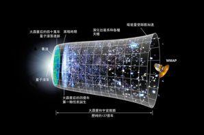 在鋼琴酒吧不能談「宇宙大爆炸」嗎?