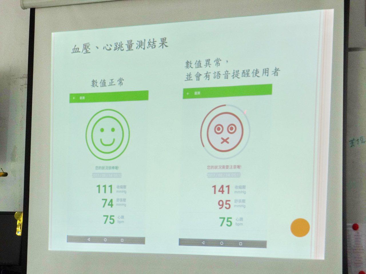 老人家量完血壓,透過手機APP馬上會秀出笑臉或哭臉,並提醒老人是否該就醫了,多數...