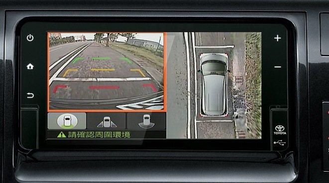 PVM環景影像輔助系統。 圖/和泰汽車提供
