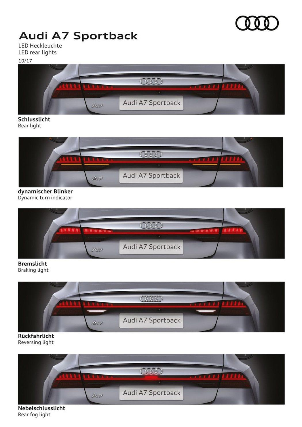 Audi A7 Sportback 尾燈展示說明。 摘自Audi