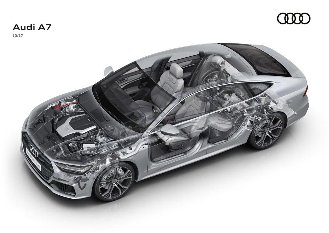 全新Audi A7 Sportback搭載3.0升V6渦輪增壓引擎。 摘自Aud...