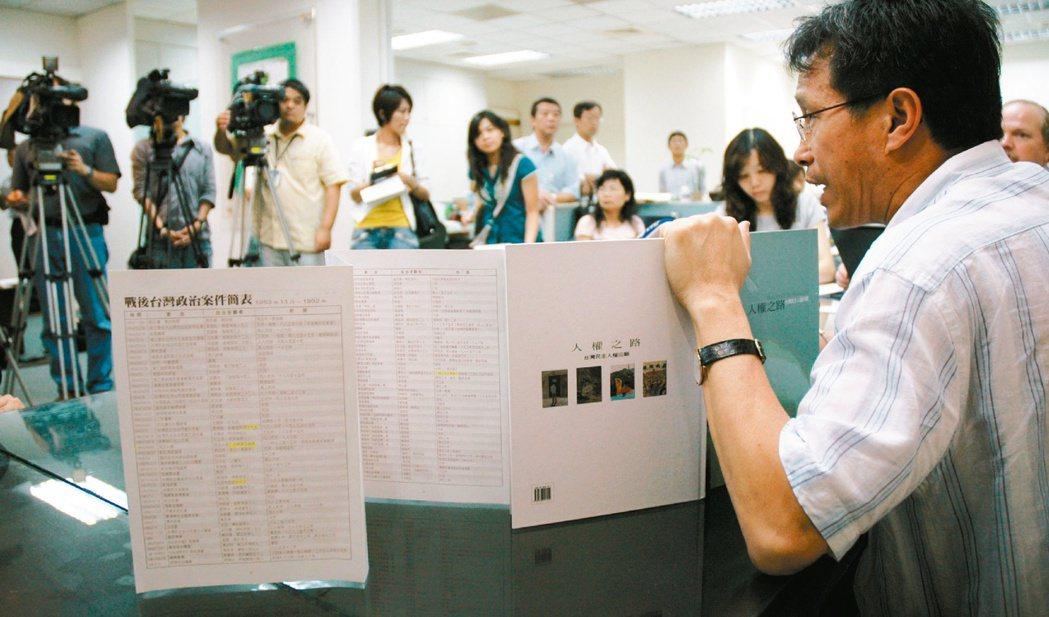 2007年謝志偉向行政院會提出「解嚴20周年專案報告」,被疑抄維基百科,謝志偉舉...