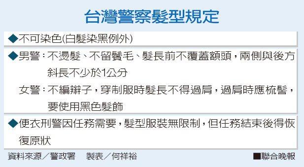 台灣警察髮型規定 製表/何祥裕 資料來源/警政署
