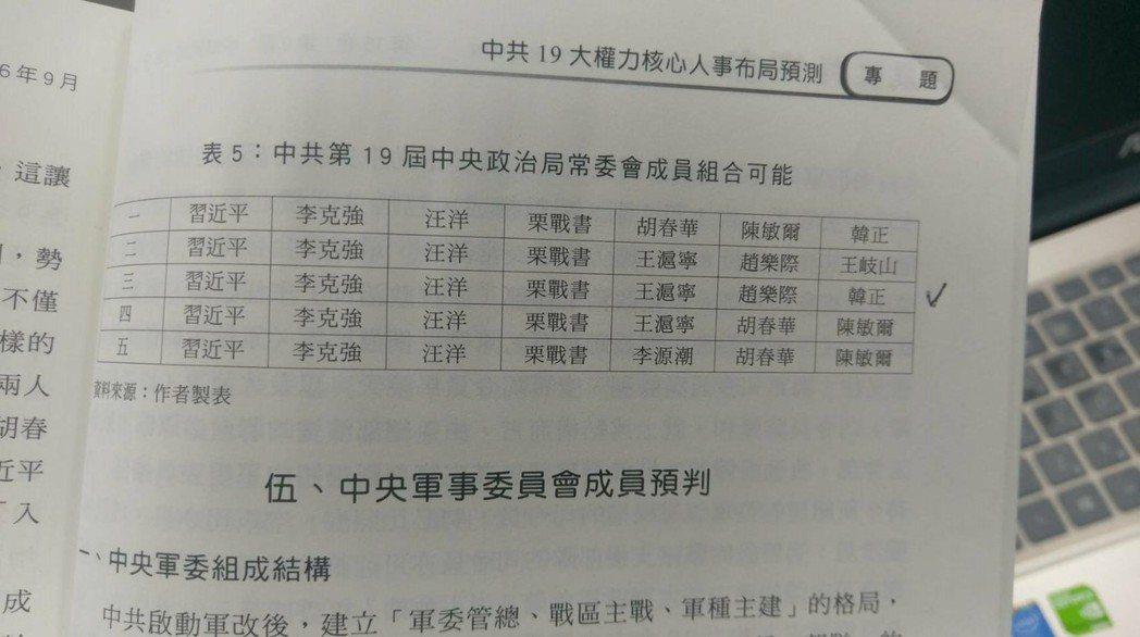 調查局共整理出5組人選組合,當中的第三組全部命中,與後來公布的名單相符。 圖/法...