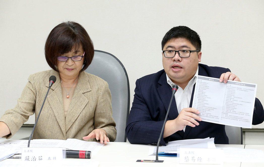 民進黨立委蘇治芬(左)與蔡易餘(右)上午舉行記者會質疑金管會包庇信用合作社。記者...