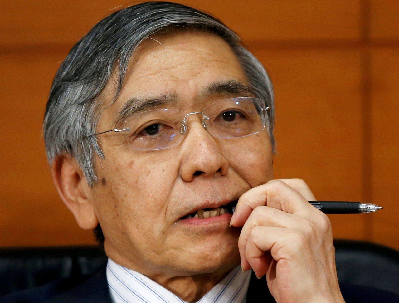 日銀總裁黑田東彥下周會議除了公布最新季度經濟預測外,還將討論到達通膨率百分之二目...