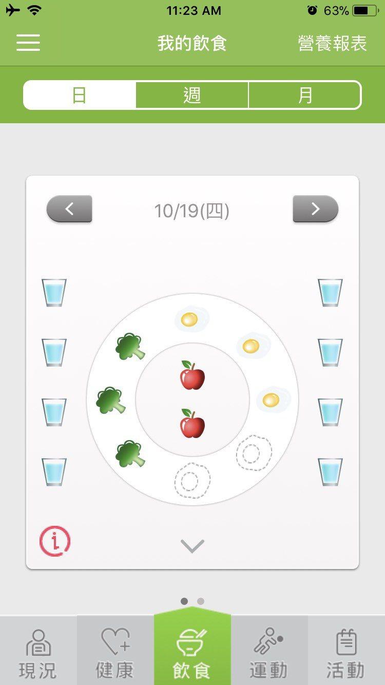 新北動健康app可簡單點選今天吃下了哪些營養素?方便追蹤健康情況。記者/吳貞瑩攝...