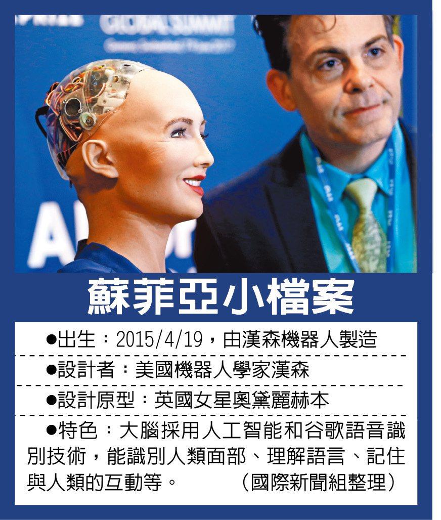 史上首次 沙烏地授予機器人公民身分
